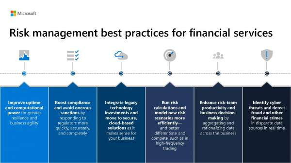 Manage_20Risk_20_20Fraud_Infographic_Best_20Practices_2_thumb.jpg